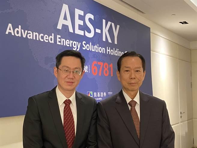 AES-KY将于3月下旬挂牌,左为AES-KY总经理宋维哲,右为新普董事长宋福祥。(图/本报系资料照片)
