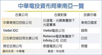 中華電、台達電 組南向大聯盟