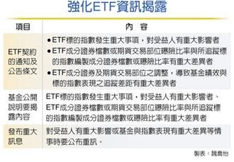 金管會一道密令 解ETF亂象