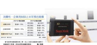 供需吃緊 消費性SSD迎春燕
