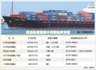 美國線大賺 萬海加碼近300億造船
