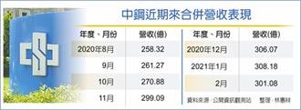 中鋼2月業績 八年同期新高