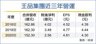 王品去年EPS 4.61元 擬配息4.3元