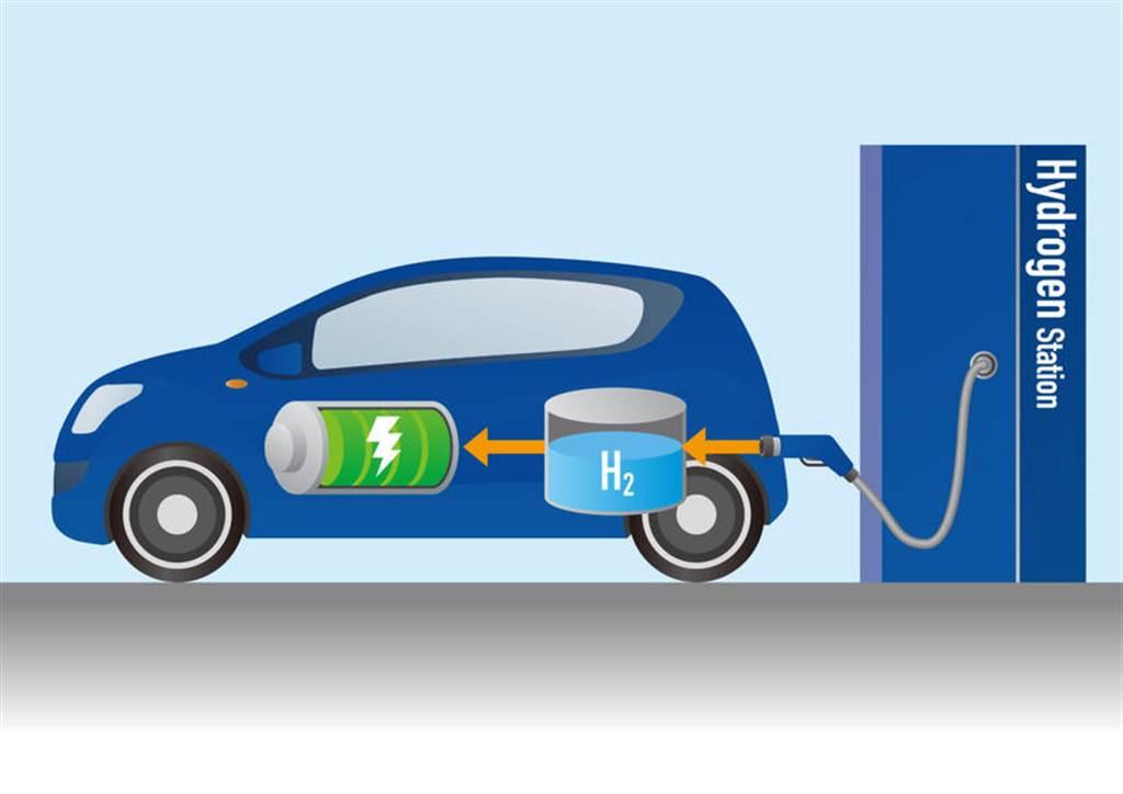 馬斯克再轟燃料電池「愚蠢」:傻了才拿去給車用,連火箭都不太適合