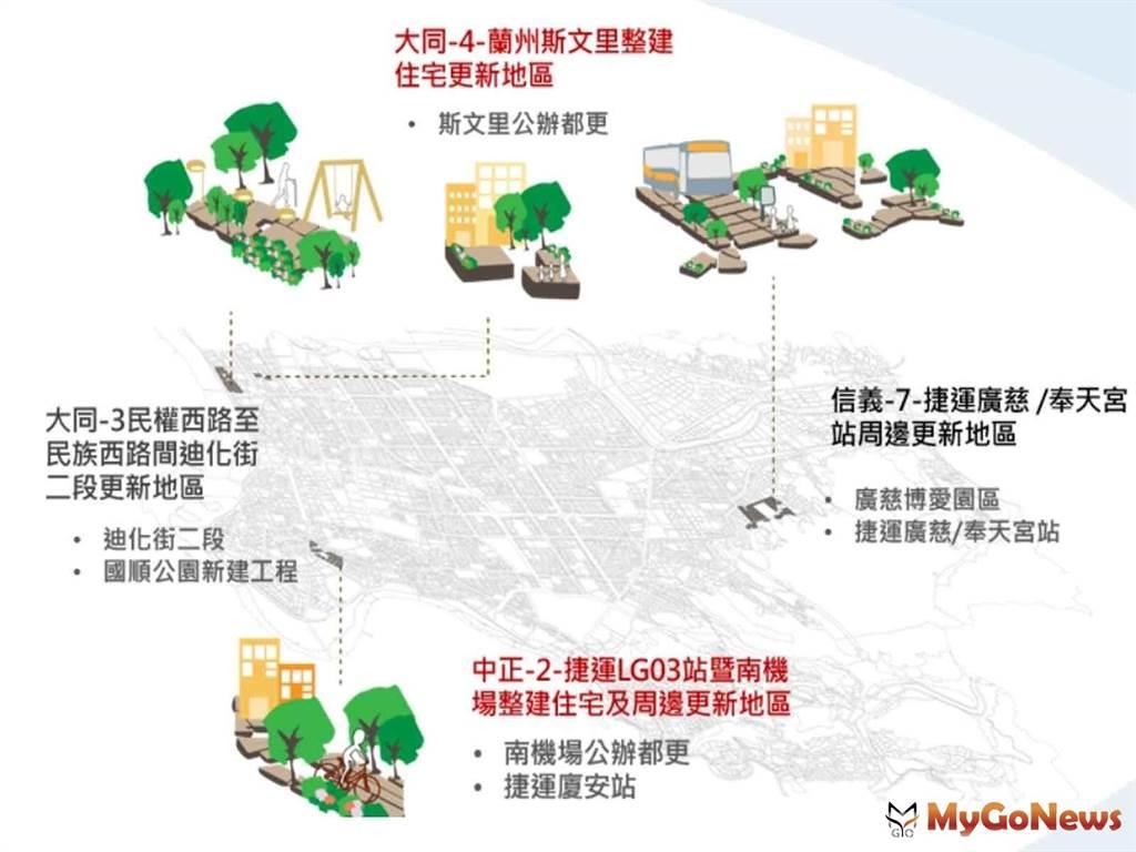 市府擇定4處更新地區訂定更新計畫(圖/台北市政府)