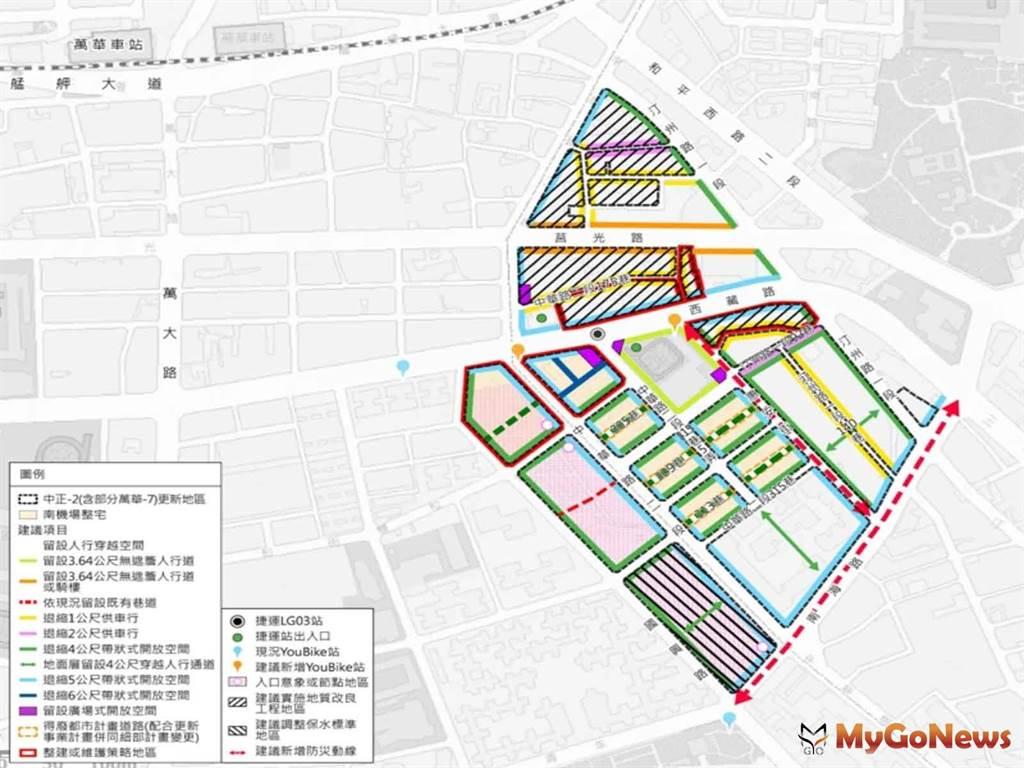 中正-2(含部分萬華-7)更新地區更新計畫實質再發展構想及執行策略(僅為指導,後續依審議結果為準) (圖/台北市政府)