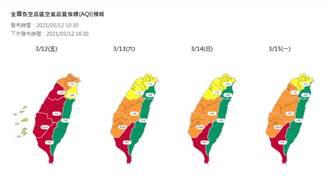 空品惡化台灣霾成了紅番薯 彰化AQI衝破160大夥憋壞了