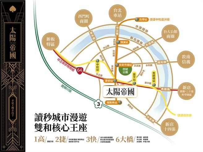 太陽帝國近捷運南勢角站與景平站,住戶通勤便利/業者提供