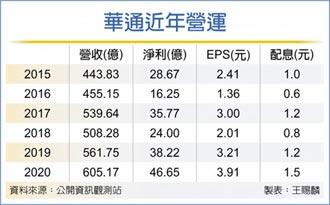 華通去年獲利攀峰 配息1.5元