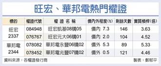 旺宏、華邦電漲聲響起
