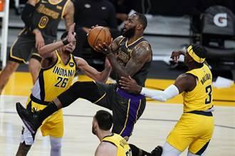 NBA》詹皇被板凳救了!湖人逆襲溜馬止敗