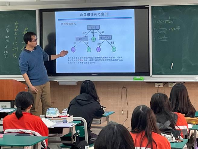 華梵大學嚴建和院長於林口高中課堂講授決策樹分析。(華梵大學提供)
