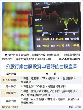 台股震盪 行庫鎖定高殖利率股