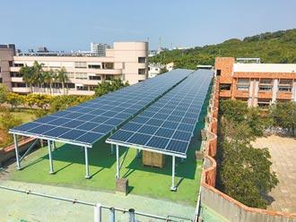 拚綠電 竹市再推22處太陽能裝置