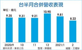 台半產品調漲 業績拚季季高