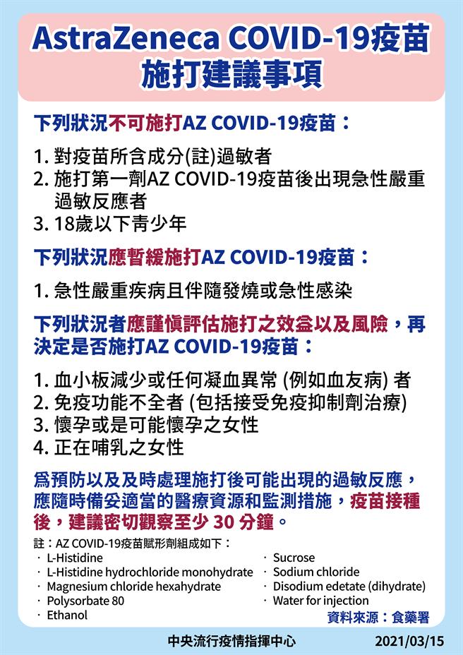 AZ疫苗開打在即,指揮中心列3大類對象不能打。(圖/指揮中心提供)