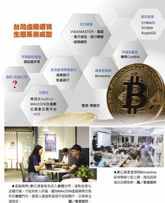 台灣擁技術、人才 靠區塊鏈孵獨角獸
