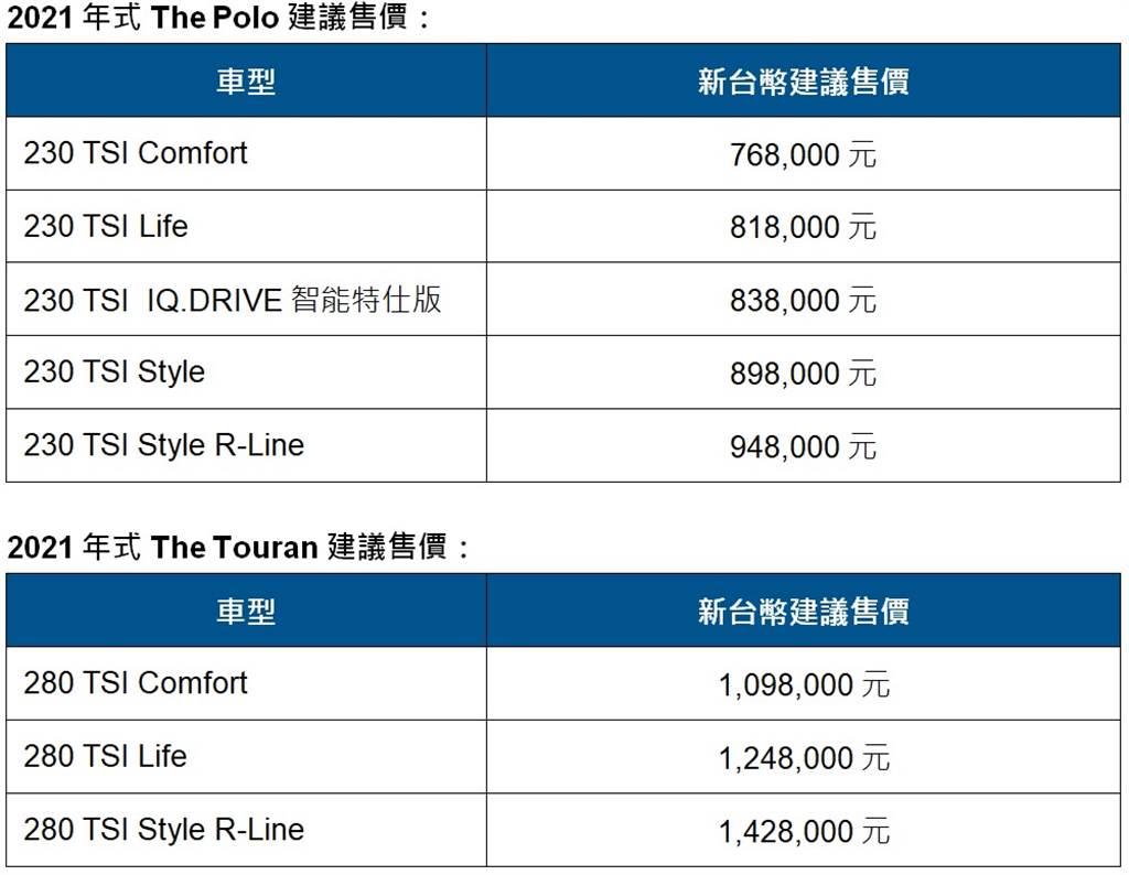 2021年式Polo/Touran建議售價表
