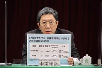 AZ疫苗血栓頻傳 台灣剉咧等