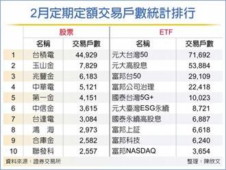 台股定期定額 兩檔ETF人氣勝台積