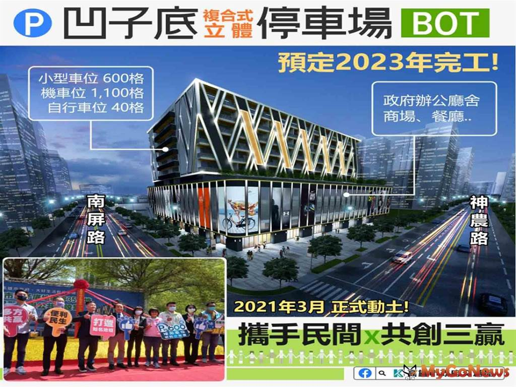 凹子底停車場BOT案動土,2023年完成一座複合式立體停車場(圖/高雄市政府)