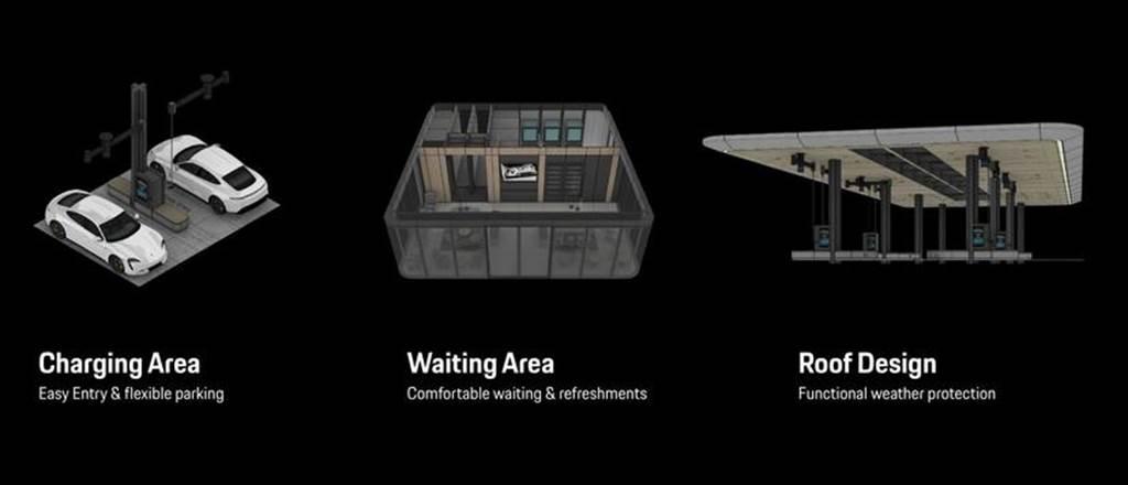 保時捷將在歐洲開始建構自有快充站:設有專屬休息區,提升車主充電體驗