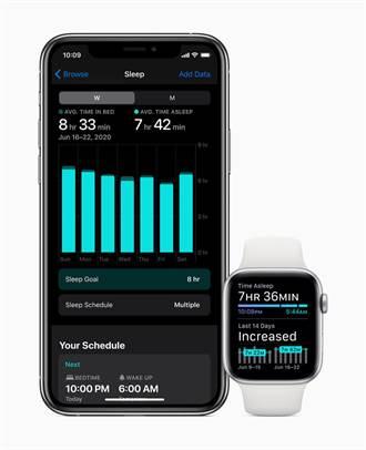 世界睡眠日》蘋果推出全平台策展 要幫你睡個好覺