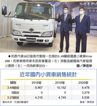 Hino 200 3.49噸小貨車搶市 和泰車 劍指商用車王座 符合六期排放法規