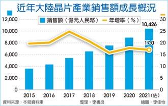 陸去年半導體銷售 年增逾17%