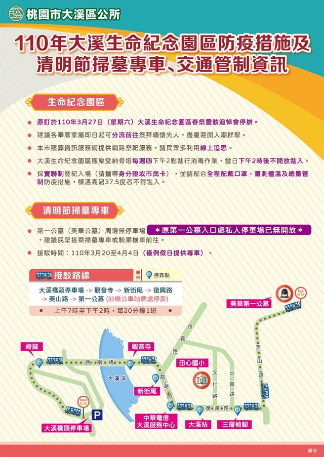 110年大溪區公所清明掃墓路線資訊圖。(交通局提供/蔡依珍桃園傳真)