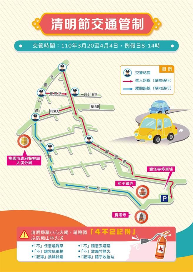 110年大溪區公所交通管制說明圖。(交通局提供/蔡依珍桃園傳真)
