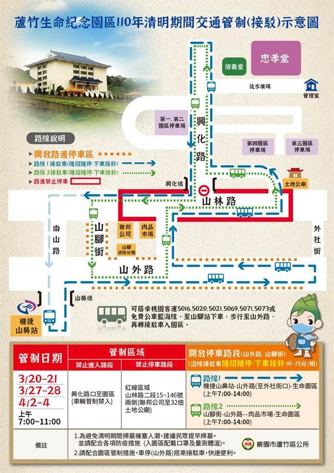 110年蘆竹區公所清明接駁車交管示意圖。(交通局提供/蔡依珍桃園傳真)
