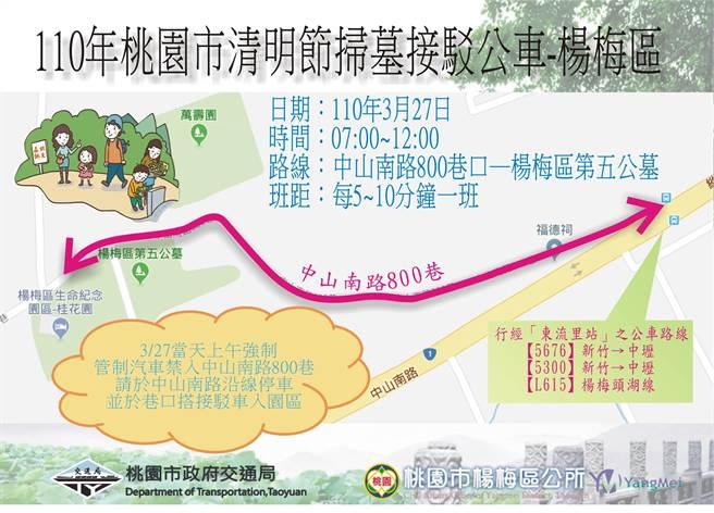 110年楊梅區掃墓公車路線圖。(交通局提供/蔡依珍桃園傳真)