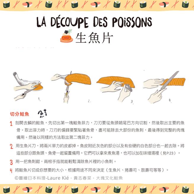 鮭魚壽司不簡單!法國料理作家結合插畫教料理 - 生活