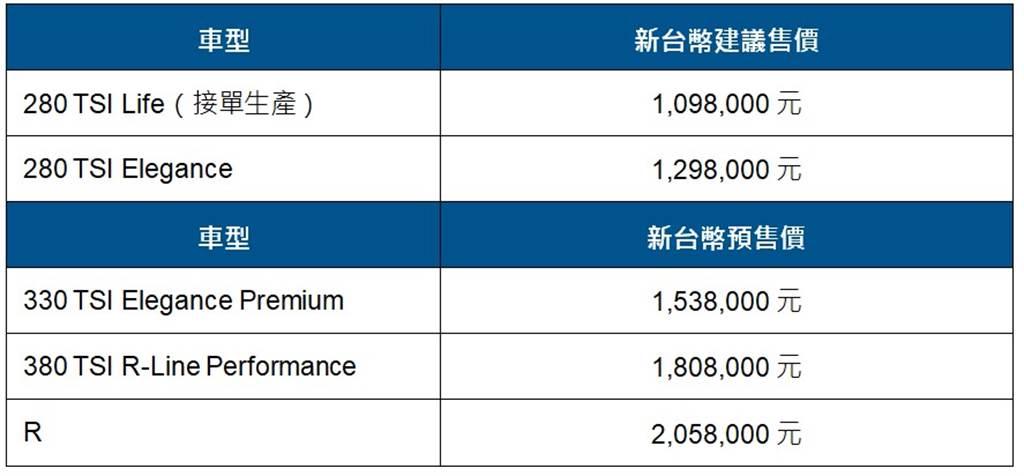 Tiguan 280TSI車型正式售價及330TSI、380TSI、R預售價