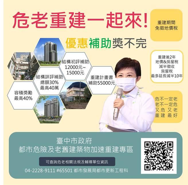 台中市危老重建補助即日開跑,最高補助5萬5000元。(台中市政府提供)