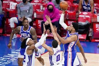 NBA》少了兩大球星 東區龍頭七六人仍宰國王