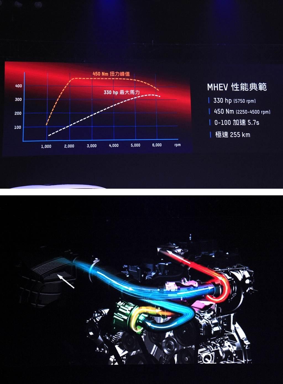 由Maserati Innovation Lab自主研發的油電混合的2.0升渦輪增壓四缸引擎,結合48V啟動發電機馬達(BSG)以及額外的電動渦輪增壓器(e-Booster)與廢氣渦輪串聯,而電池安裝在行李箱中,具有優化前後重量分佈的優點。
