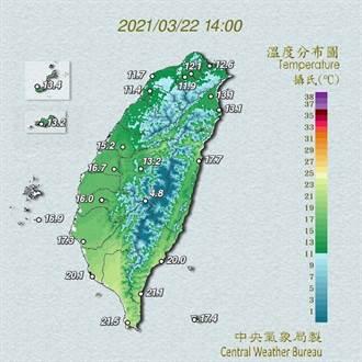 台北測站低溫11.9度達標 冷氣團升格強烈大陸冷氣團