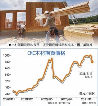 建材樣樣漲 美建商被迫轉嫁
