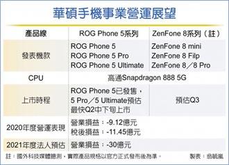 華碩ZenFone 8新品 備戰搶市