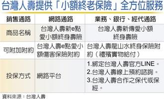 台灣人壽 推無需業務員服務網投商品