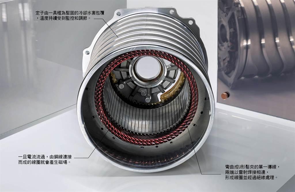 電動模組的定子主要由圓形金屬片層疊成的圓管以及銅線圈組成。U 型彎線插入到管內的縫隙中,並相互連接。
