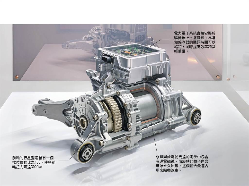 結構緊湊:Taycan 的前軸驅動器比後軸的驅動器更節省空間。馬達和變速箱同軸放置;轉子、變速箱和車軸位於一直線上。