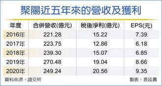 聚陽去年EPS 9.35元 擬配息8元