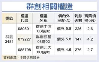 權證星光大道-中國信託證券 群創 面板供不應求