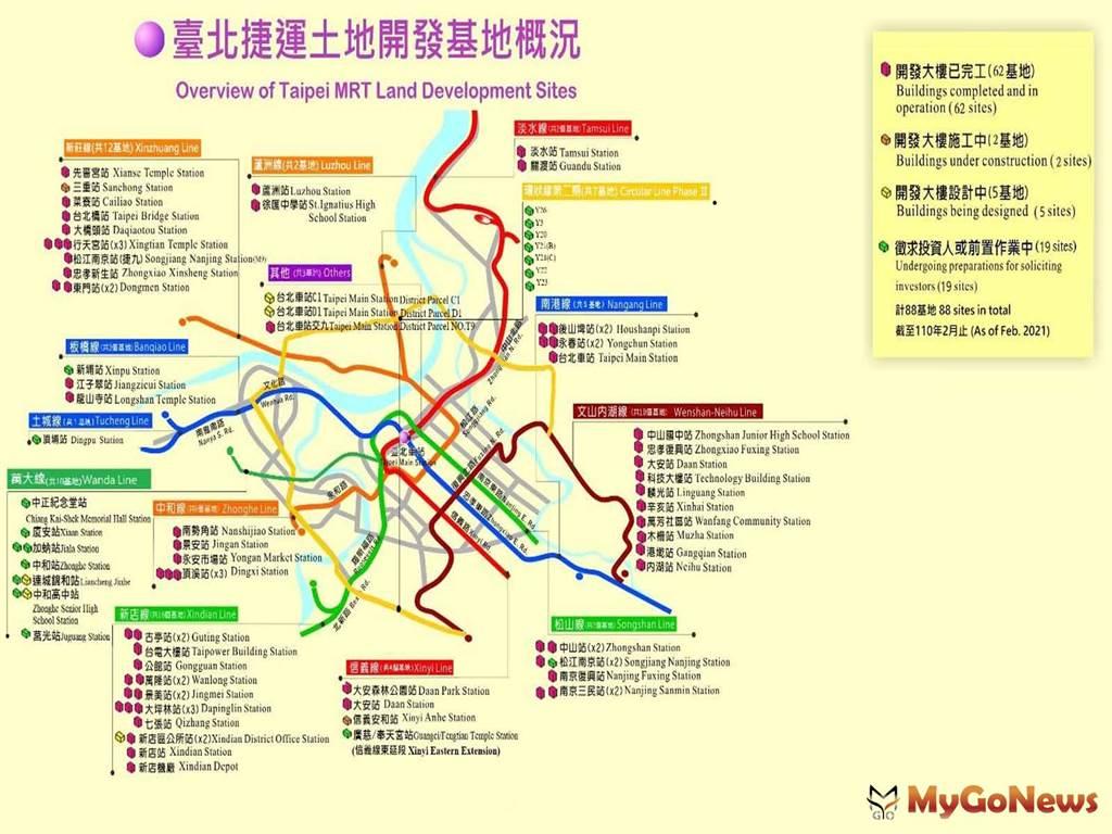 台北捷運推動土地開發多年 創造公私部門多贏(圖/台北市政府)