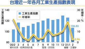 工業生產指數 史上最優2月