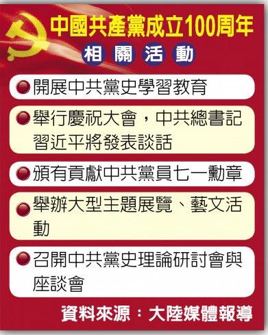 中國共產黨成立100周年相關活動