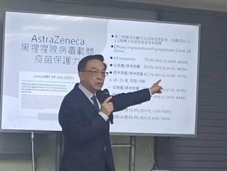 陳宜民:政府對3家國產疫苗大小眼